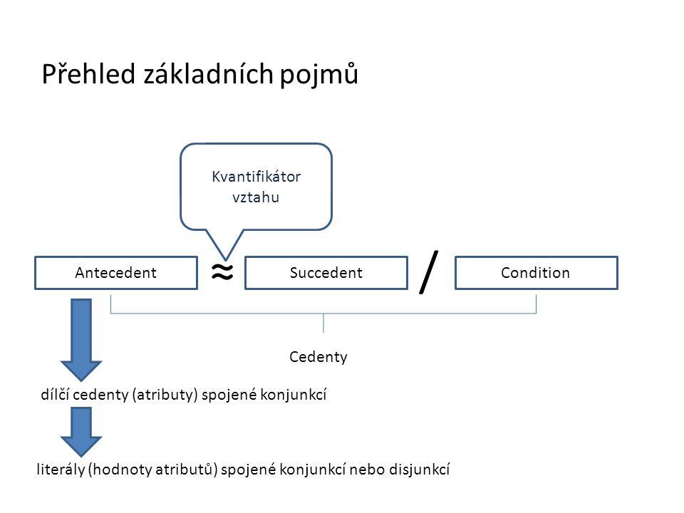 Přehled základních pojmů AntecedentSuccedent ≈ / Condition Kvantifikátor vztahu Cedenty dílčí cedenty (atributy) spojené konjunkcí literály (hodnoty atributů) spojené konjunkcí nebo disjunkcí