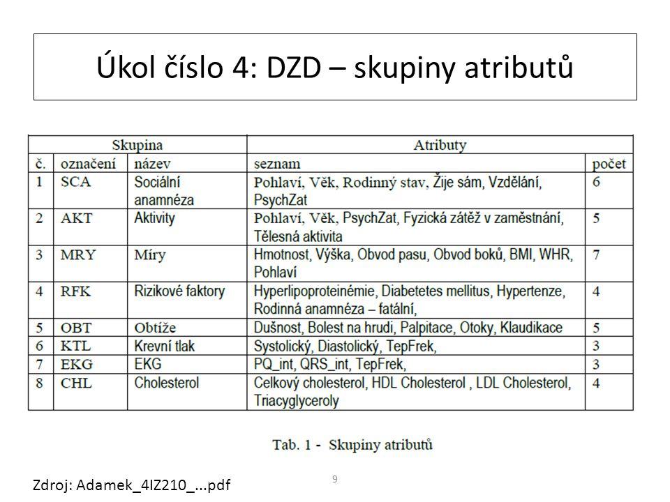 9 Úkol číslo 4: DZD – skupiny atributů Zdroj: Adamek_4IZ210_...pdf