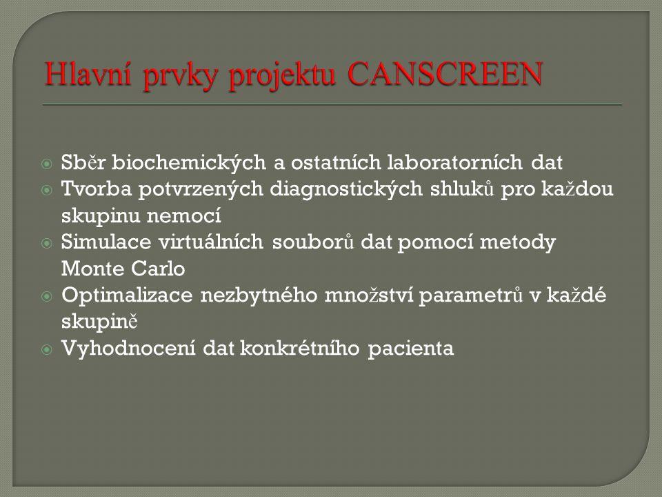  Sb ě r biochemických a ostatních laboratorních dat  Tvorba potvrzených diagnostických shluk ů pro ka ž dou skupinu nemocí  Simulace virtuálních so
