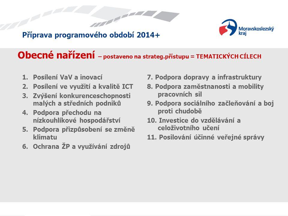 Příprava programového období 2014+ Obecné nařízení – postaveno na strateg.přístupu = TEMATICKÝCH CÍLECH 1.Posílení VaV a inovací 2.Posílení ve využití