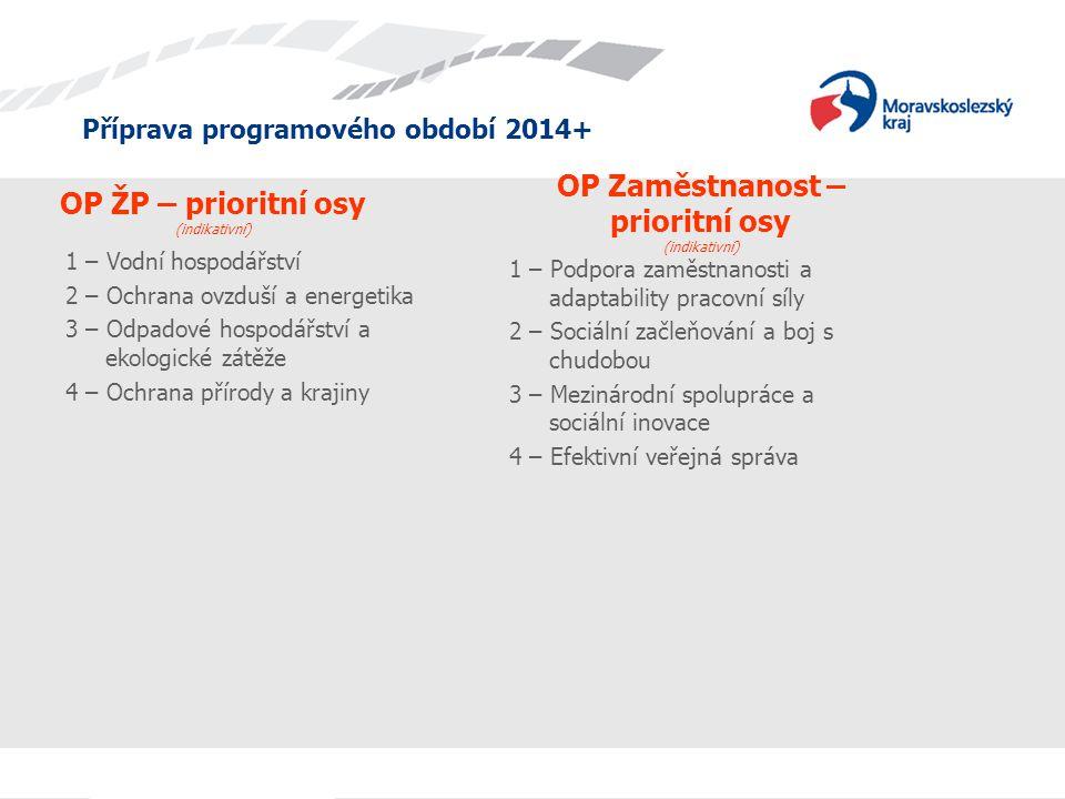 Příprava programového období 2014+ OP ŽP – prioritní osy (indikativní) 1 – Podpora zaměstnanosti a adaptability pracovní síly 2 – Sociální začleňování