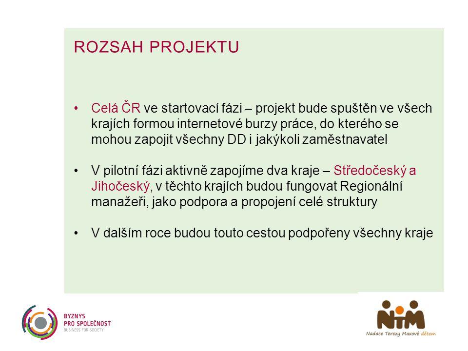 ROZSAH PROJEKTU •Celá ČR ve startovací fázi – projekt bude spuštěn ve všech krajích formou internetové burzy práce, do kterého se mohou zapojit všechn