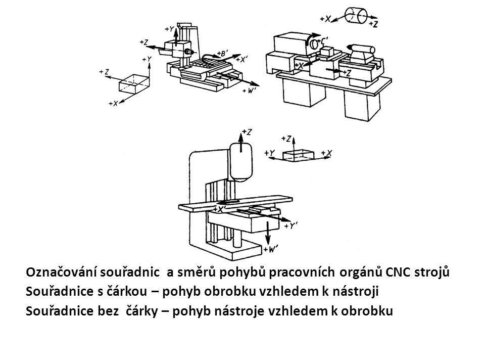 Označování souřadnic a směrů pohybů pracovních orgánů CNC strojů Souřadnice s čárkou – pohyb obrobku vzhledem k nástroji Souřadnice bez čárky – pohyb