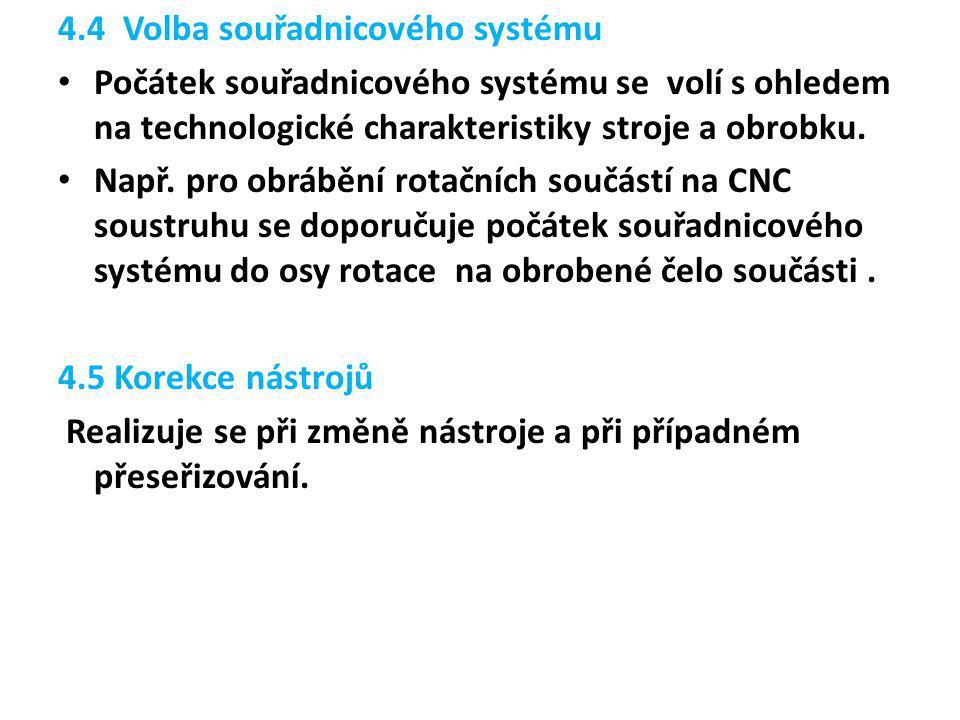 4.4 Volba souřadnicového systému • Počátek souřadnicového systému se volí s ohledem na technologické charakteristiky stroje a obrobku. • Např. pro obr