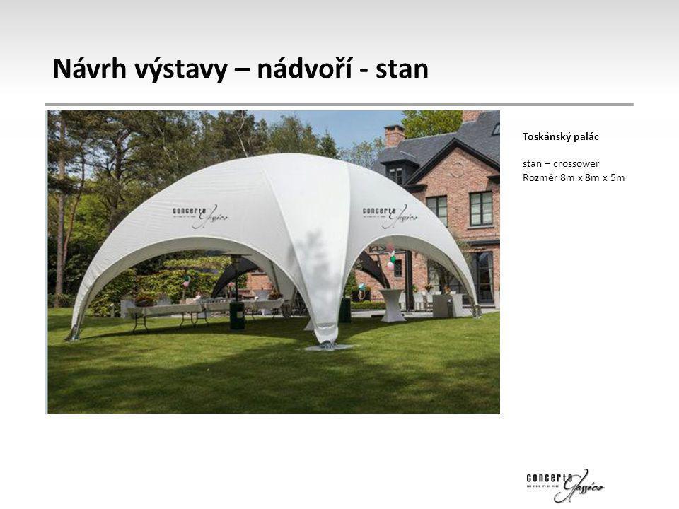 Návrh výstavy – nádvoří - stan Toskánský palác stan – crossower Rozměr 8m x 8m x 5m
