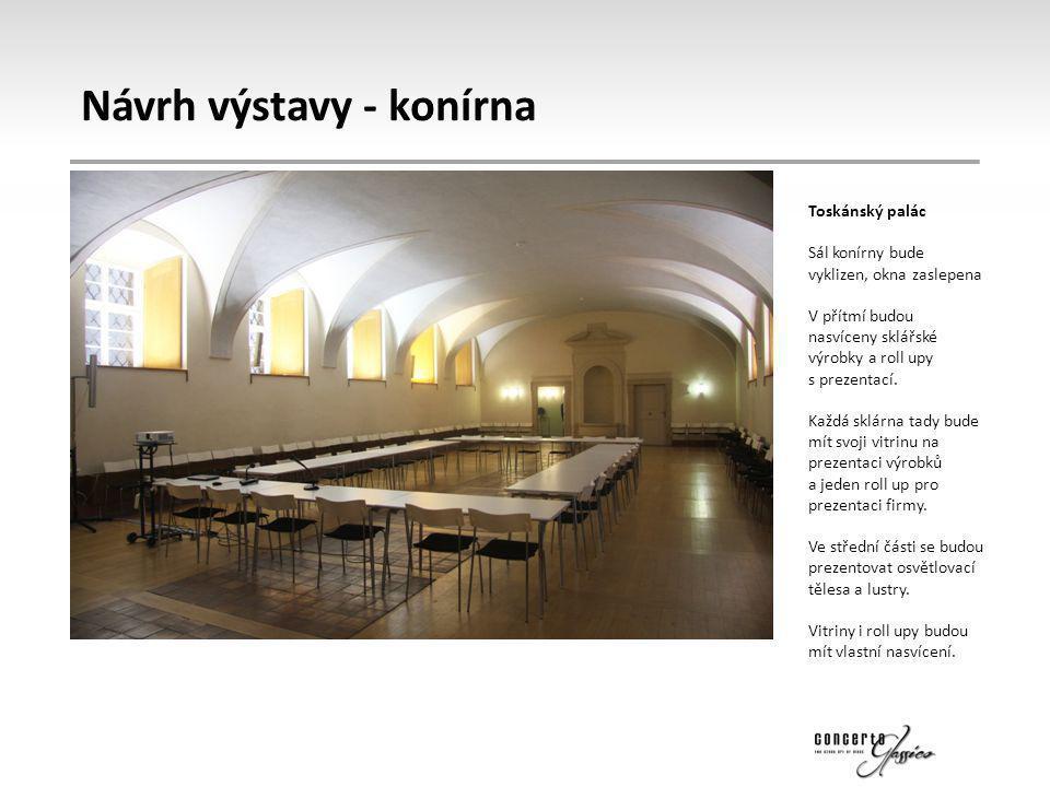 Návrh výstavy - konírna Toskánský palác Sál konírny bude vyklizen, okna zaslepena V přítmí budou nasvíceny sklářské výrobky a roll upy s prezentací. K