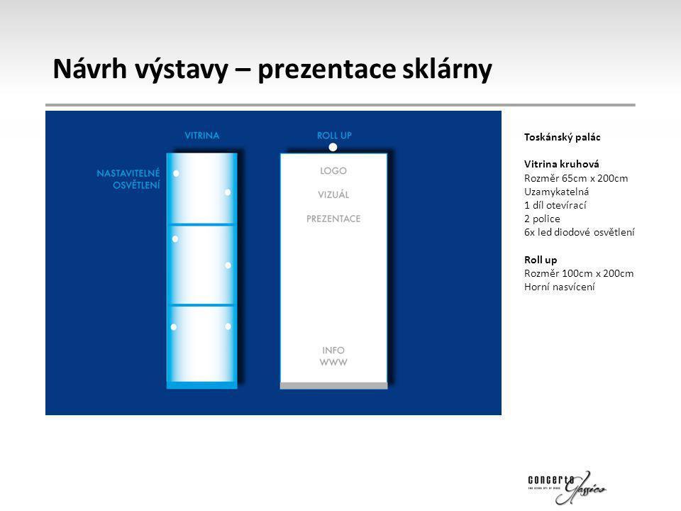 Návrh výstavy – prezentace sklárny Toskánský palác Vitrina kruhová Rozměr 65cm x 200cm Uzamykatelná 1 díl otevírací 2 police 6x led diodové osvětlení