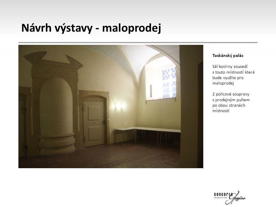 Návrh výstavy - maloprodej Toskánský palác Sál konírny sousedí s touto místností která bude využita pro maloprodej 2 policové soupravy s prodejným pul