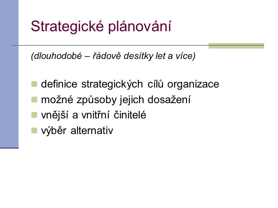 Strategické plánování (dlouhodobé – řádově desítky let a více)  definice strategických cílů organizace  možné způsoby jejich dosažení  vnější a vni