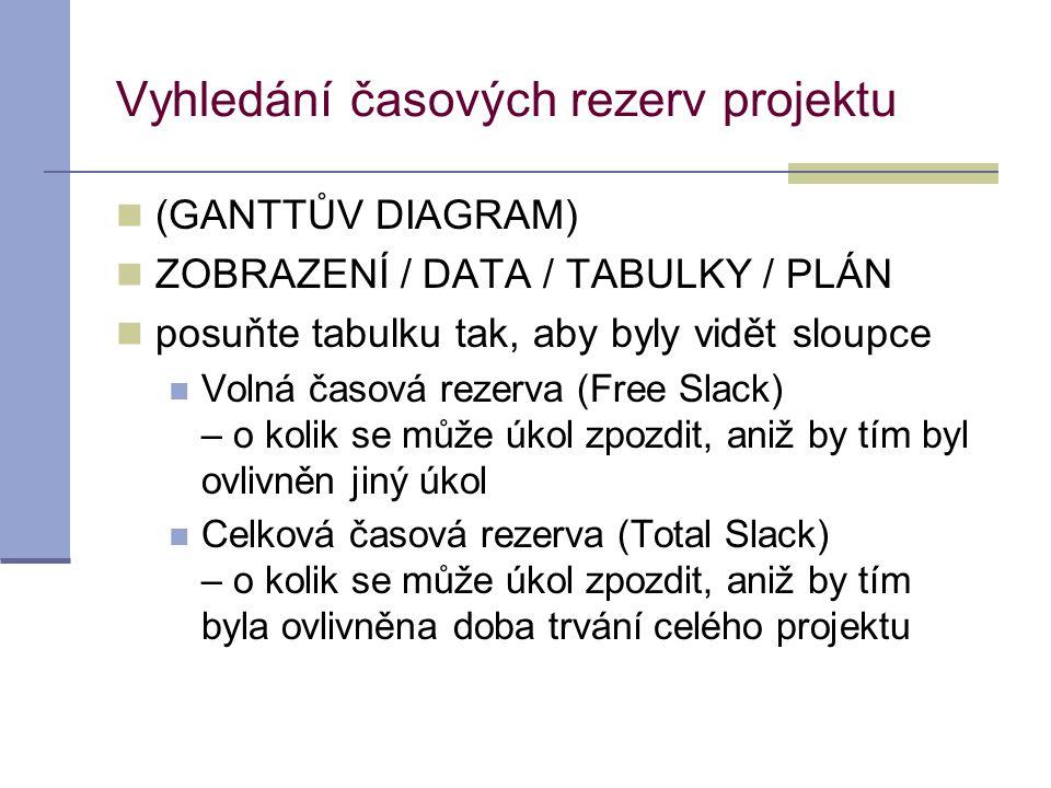 Vyhledání časových rezerv projektu  (GANTTŮV DIAGRAM)  ZOBRAZENÍ / DATA / TABULKY / PLÁN  posuňte tabulku tak, aby byly vidět sloupce  Volná časov