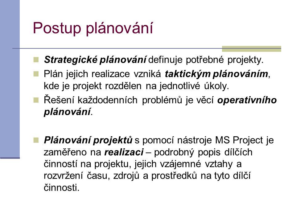 Postup plánování  Strategické plánování definuje potřebné projekty.  Plán jejich realizace vzniká taktickým plánováním, kde je projekt rozdělen na j