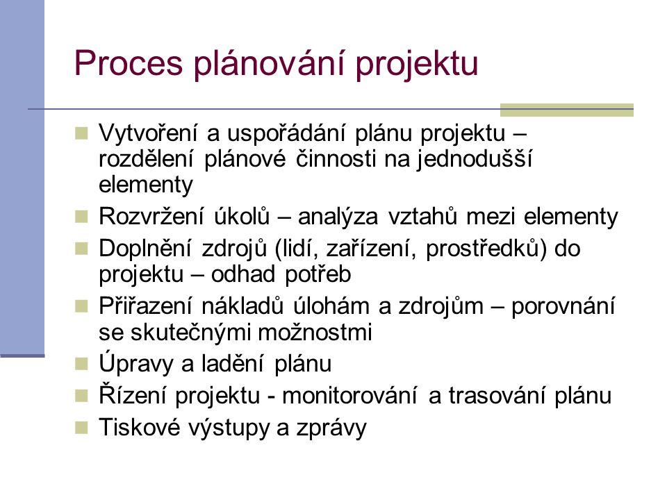 Proces plánování projektu  Vytvoření a uspořádání plánu projektu – rozdělení plánové činnosti na jednodušší elementy  Rozvržení úkolů – analýza vzta