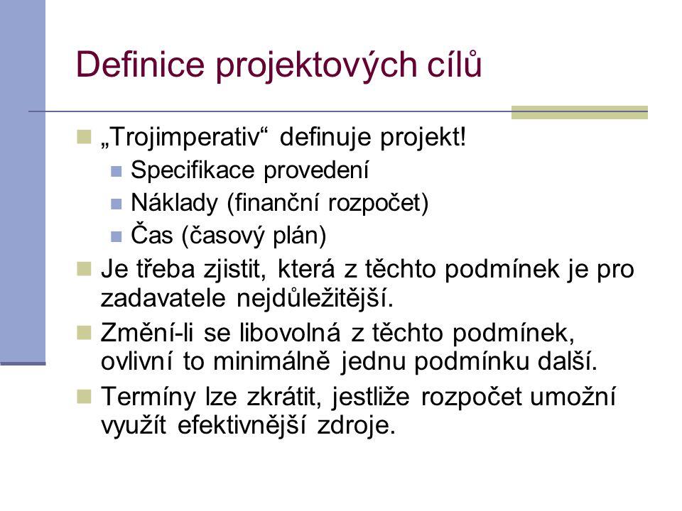 """Definice projektových cílů  """"Trojimperativ"""" definuje projekt!  Specifikace provedení  Náklady (finanční rozpočet)  Čas (časový plán)  Je třeba zj"""