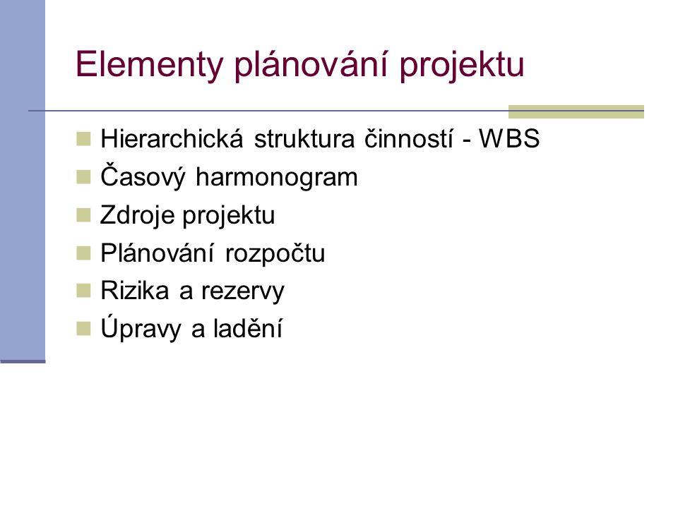 Elementy plánování projektu  Hierarchická struktura činností - WBS  Časový harmonogram  Zdroje projektu  Plánování rozpočtu  Rizika a rezervy  Ú