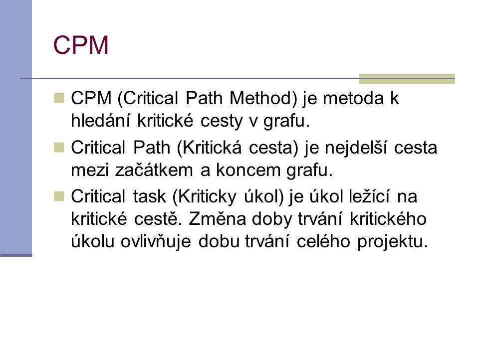CPM  CPM (Critical Path Method) je metoda k hledání kritické cesty v grafu.  Critical Path (Kritická cesta) je nejdelší cesta mezi začátkem a koncem