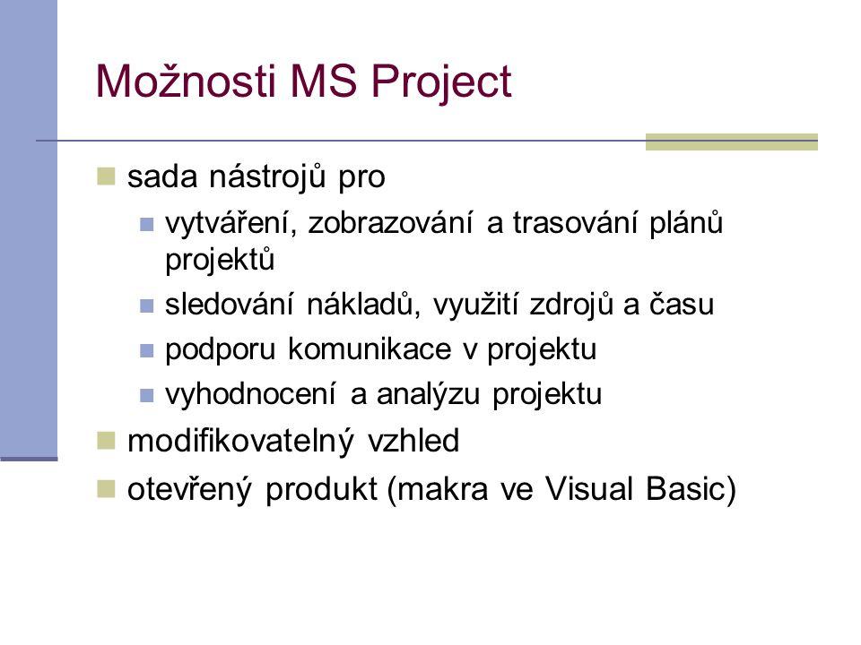 Možnosti MS Project  sada nástrojů pro  vytváření, zobrazování a trasování plánů projektů  sledování nákladů, využití zdrojů a času  podporu komun