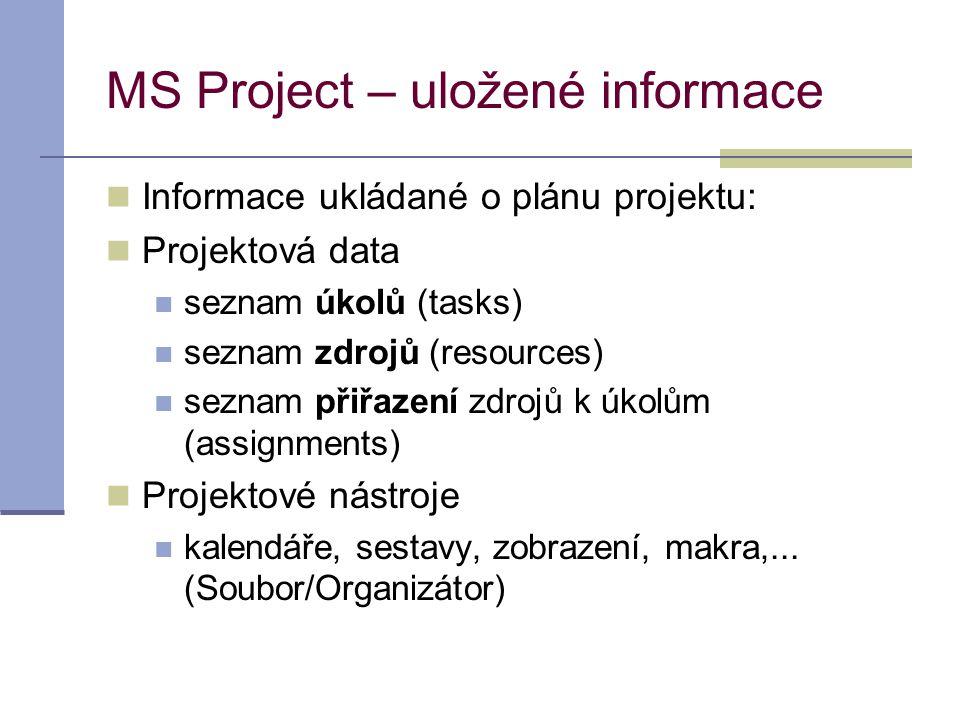 MS Project – uložené informace  Informace ukládané o plánu projektu:  Projektová data  seznam úkolů (tasks)  seznam zdrojů (resources)  seznam př
