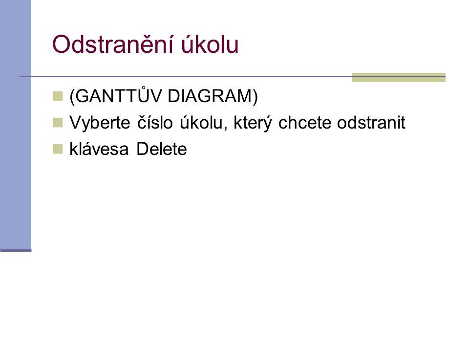 Odstranění úkolu  (GANTTŮV DIAGRAM)  Vyberte číslo úkolu, který chcete odstranit  klávesa Delete