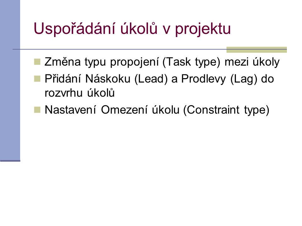 Uspořádání úkolů v projektu  Změna typu propojení (Task type) mezi úkoly  Přidání Náskoku (Lead) a Prodlevy (Lag) do rozvrhu úkolů  Nastavení Omeze