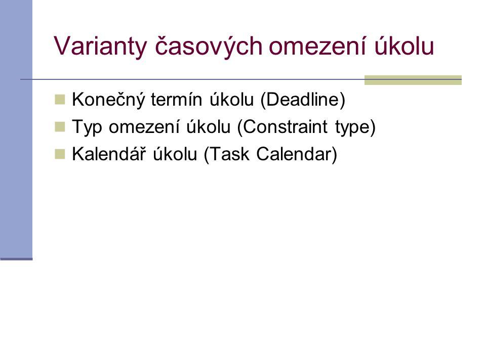 Varianty časových omezení úkolu  Konečný termín úkolu (Deadline)  Typ omezení úkolu (Constraint type)  Kalendář úkolu (Task Calendar)