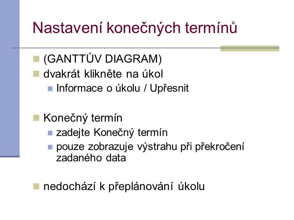 Nastavení konečných termínů  (GANTTŮV DIAGRAM)  dvakrát klikněte na úkol  Informace o úkolu / Upřesnit  Konečný termín  zadejte Konečný termín 
