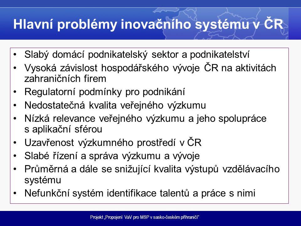 Hlavní problémy inovačního systému v ČR •Slabý domácí podnikatelský sektor a podnikatelství •Vysoká závislost hospodářského vývoje ČR na aktivitách za