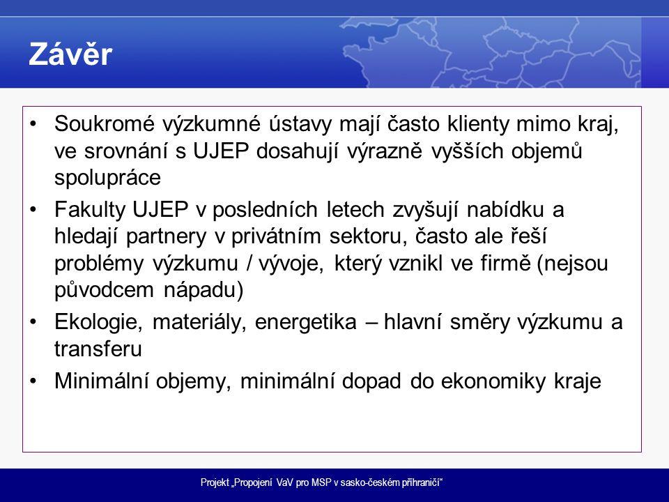 """Projekt """"Propojení VaV pro MSP v sasko-českém příhraničí"""" Závěr •Soukromé výzkumné ústavy mají často klienty mimo kraj, ve srovnání s UJEP dosahují vý"""