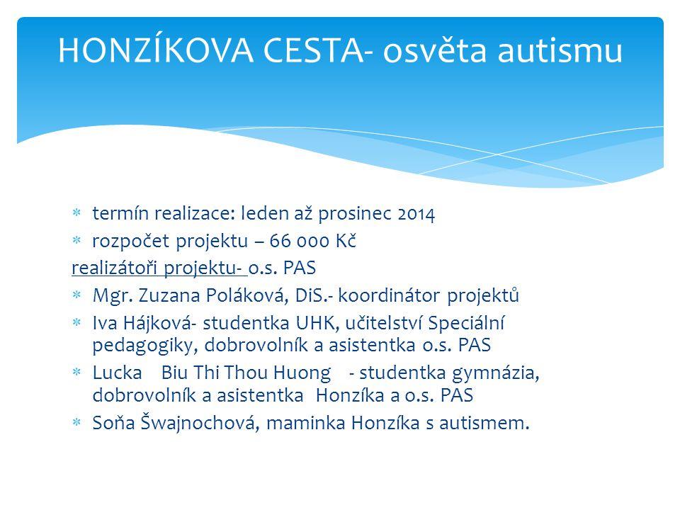  termín realizace: leden až prosinec 2014  rozpočet projektu – 66 000 Kč realizátoři projektu- o.s. PAS  Mgr. Zuzana Poláková, DiS.- koordinátor pr