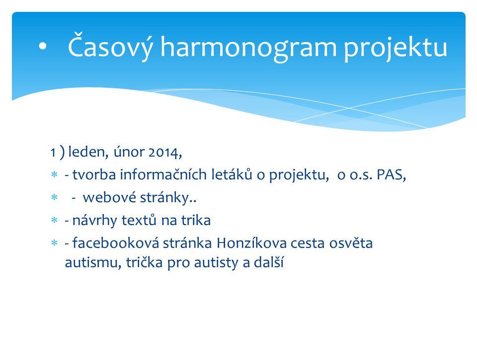 1 ) leden, únor 2014,  - tvorba informačních letáků o projektu, o o.s. PAS,  - webové stránky..  - návrhy textů na trika  - facebooková stránka Ho