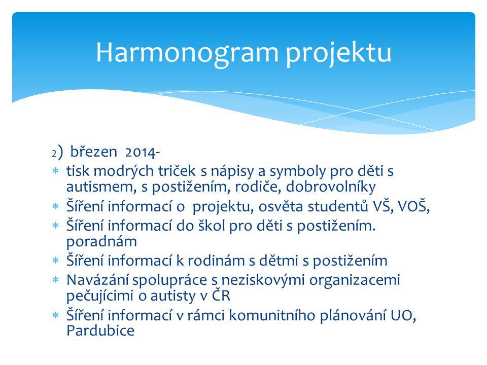 2 ) březen 2014-  tisk modrých triček s nápisy a symboly pro děti s autismem, s postižením, rodiče, dobrovolníky  Šíření informací o projektu, osvět