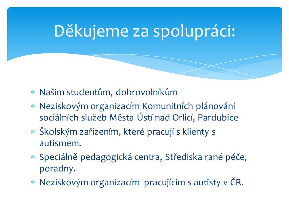  Našim studentům, dobrovolníkům  Neziskovým organizacím Komunitních plánování sociálních služeb Města Ústí nad Orlicí, Pardubice  Školským zařízení