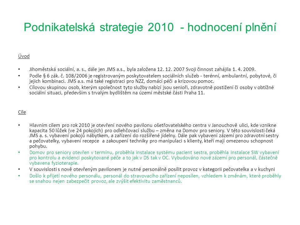 Podnikatelská strategie 2010 - hodnocení plnění Úvod • Jihoměstská sociální, a. s., dále jen JMS a.s., byla založena 12. 12. 2007 Svoji činnost zaháji