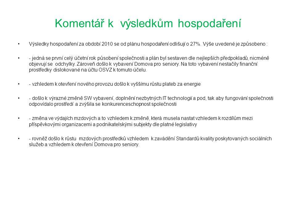 Komentář k výsledkům hospodaření •Výsledky hospodaření za období 2010 se od plánu hospodaření odlišují o 27%. Výše uvedené je způsobeno : •- jedná se
