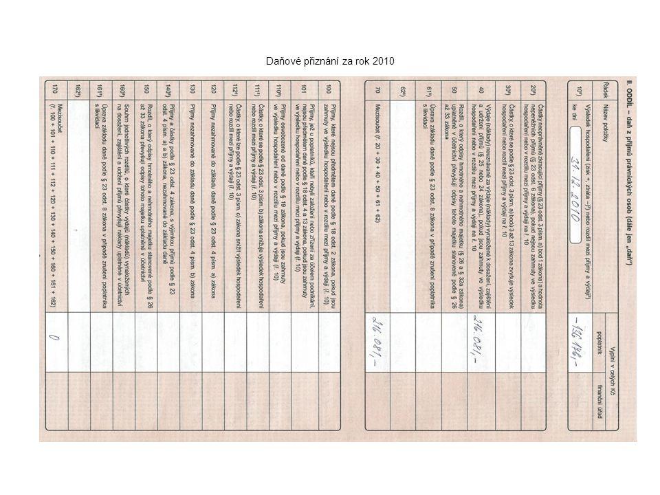 Finanční plán 2011 FINANČNÍ PLÁN HOSPODAŘENÍ SPOLEČNOSTI NA ROK 2011 Název firmy:Finanční plán ( v tis.