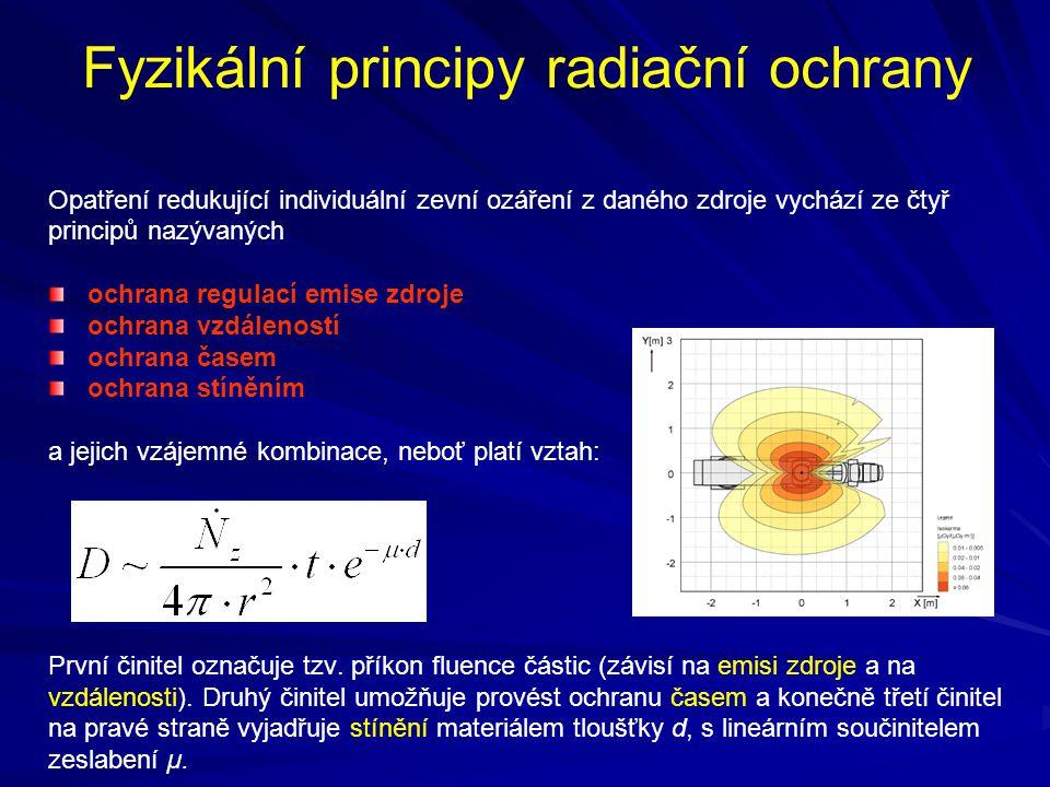 Fyzikální principy radiační ochrany Opatření redukující individuální zevní ozáření z daného zdroje vychází ze čtyř principů nazývaných ochrana regulací emise zdroje ochrana vzdáleností ochrana časem ochrana stíněním a jejich vzájemné kombinace, neboť platí vztah: První činitel označuje tzv.