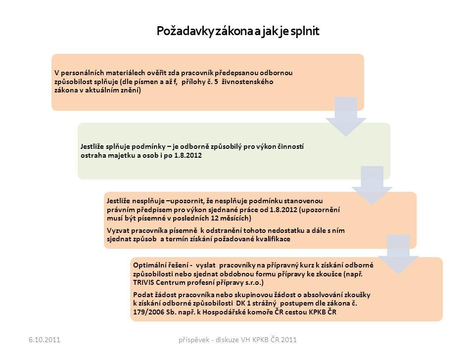 V personálních materiálech ověřit zda pracovník předepsanou odbornou způsobilost splňuje (dle písmen a až f, přílohy č. 5 živnostenského zákona v aktu