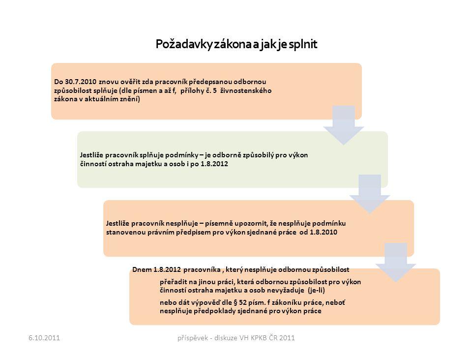 Do 30.7.2010 znovu ověřit zda pracovník předepsanou odbornou způsobilost splňuje (dle písmen a až f, přílohy č. 5 živnostenského zákona v aktuálním zn
