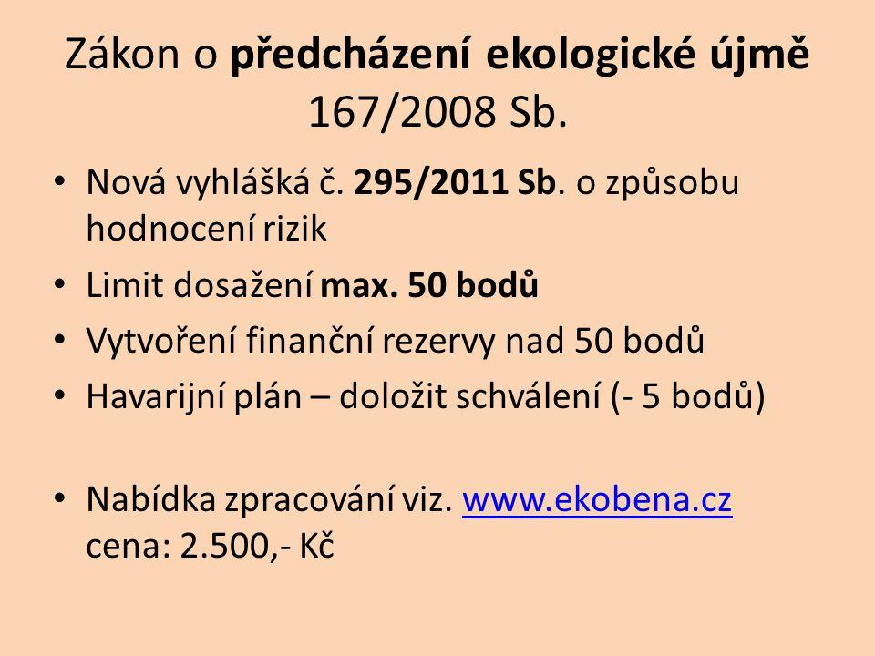 Zákon o předcházení ekologické újmě 167/2008 Sb. • Nová vyhlášká č. 295/2011 Sb. o způsobu hodnocení rizik • Limit dosažení max. 50 bodů • Vytvoření f
