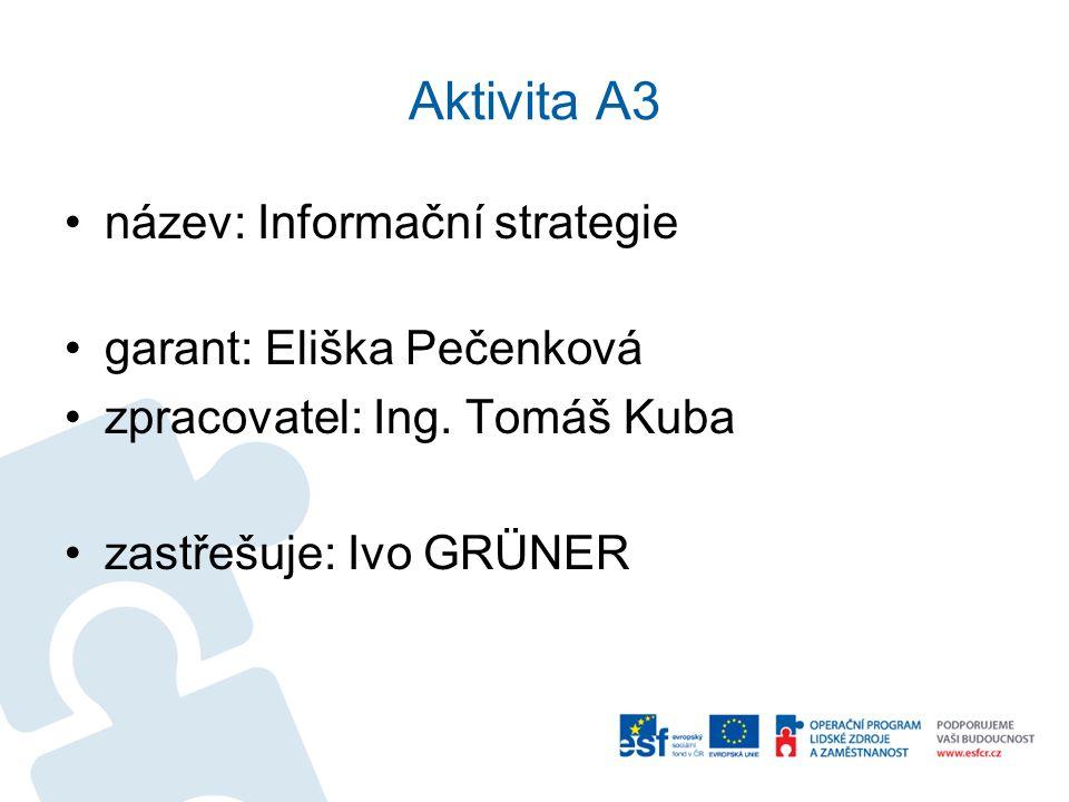 Aktivita A3 •název: Informační strategie •garant: Eliška Pečenková •zpracovatel: Ing. Tomáš Kuba •zastřešuje: Ivo GRÜNER