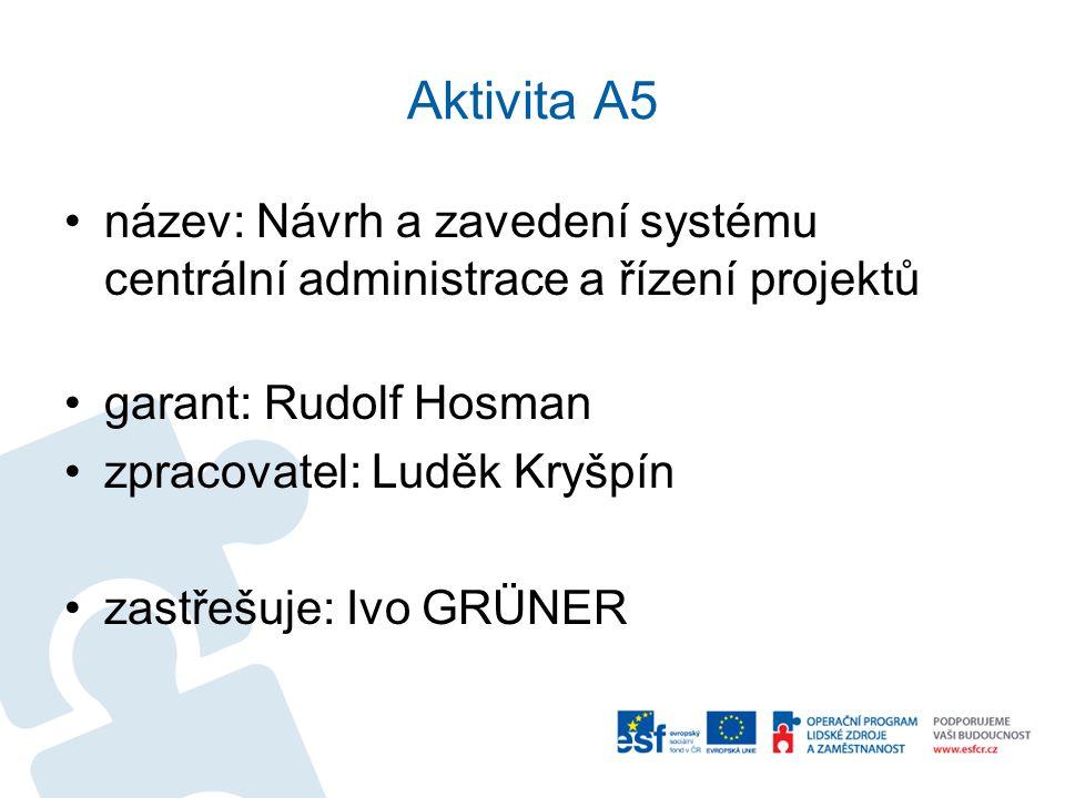 Aktivita A5 •název: Návrh a zavedení systému centrální administrace a řízení projektů •garant: Rudolf Hosman •zpracovatel: Luděk Kryšpín •zastřešuje: