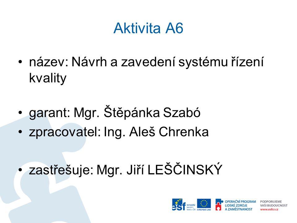 Aktivita A6 •název: Návrh a zavedení systému řízení kvality •garant: Mgr. Štěpánka Szabó •zpracovatel: Ing. Aleš Chrenka •zastřešuje: Mgr. Jiří LEŠČIN