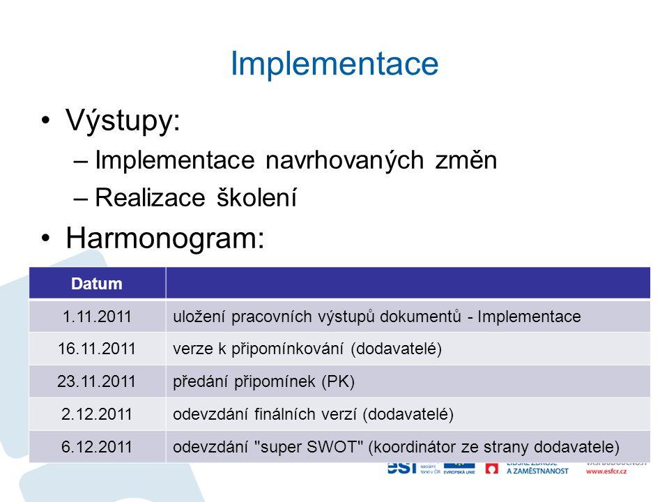 Implementace •Výstupy: –Implementace navrhovaných změn –Realizace školení •Harmonogram: Datum 1.11.2011uložení pracovních výstupů dokumentů - Implemen