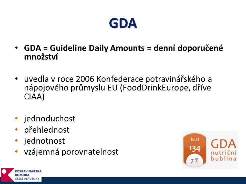 GDA • GDA = Guideline Daily Amounts = denní doporučené množství • uvedla v roce 2006 Konfederace potravinářského a nápojového průmyslu EU (FoodDrinkEu