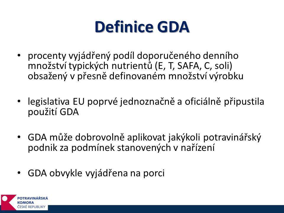 Definice GDA • procenty vyjádřený podíl doporučeného denního množství typických nutrientů (E, T, SAFA, C, soli) obsažený v přesně definovaném množství
