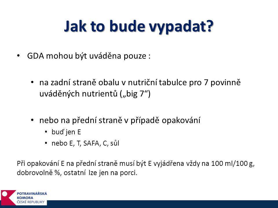 """Jak to bude vypadat? • GDA mohou být uváděna pouze : • na zadní straně obalu v nutriční tabulce pro 7 povinně uváděných nutrientů (""""big 7"""") • nebo na"""