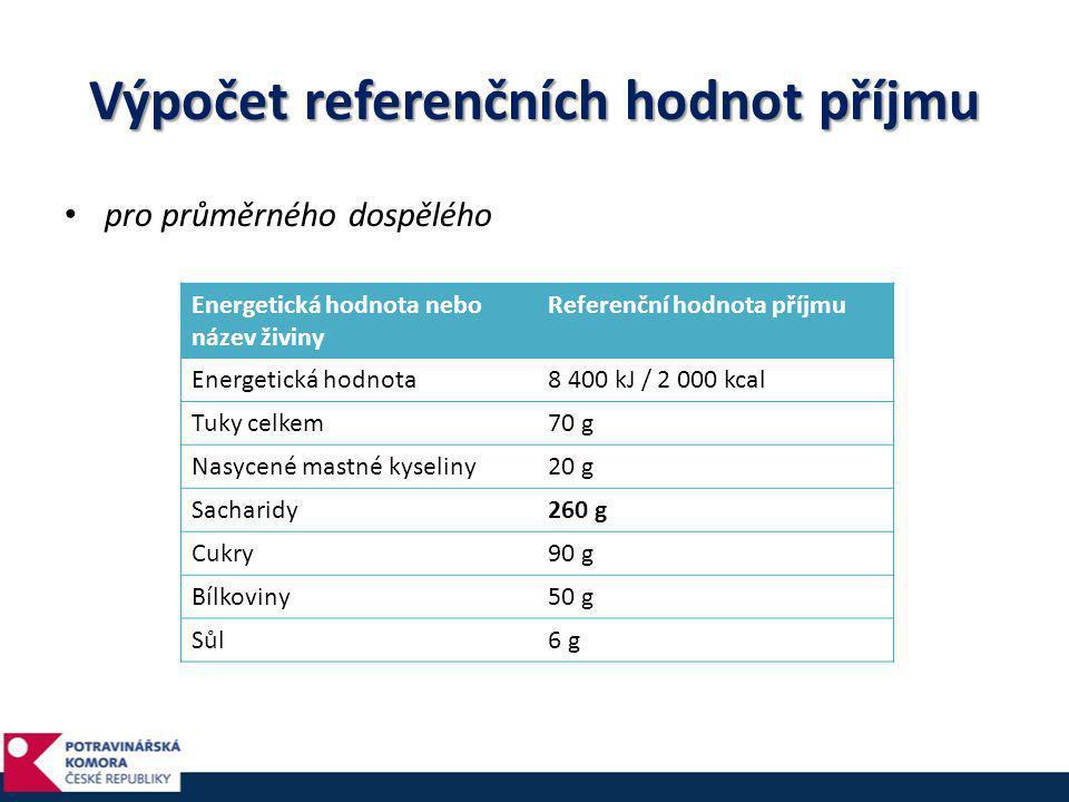 Výpočet referenčních hodnot příjmu • pro průměrného dospělého Energetická hodnota nebo název živiny Referenční hodnota příjmu Energetická hodnota8 400