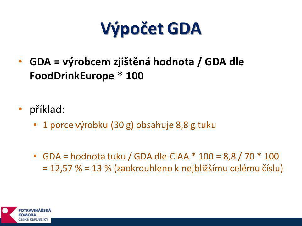 Výpočet GDA • GDA = výrobcem zjištěná hodnota / GDA dle FoodDrinkEurope * 100 • příklad: • 1 porce výrobku (30 g) obsahuje 8,8 g tuku • GDA = hodnota