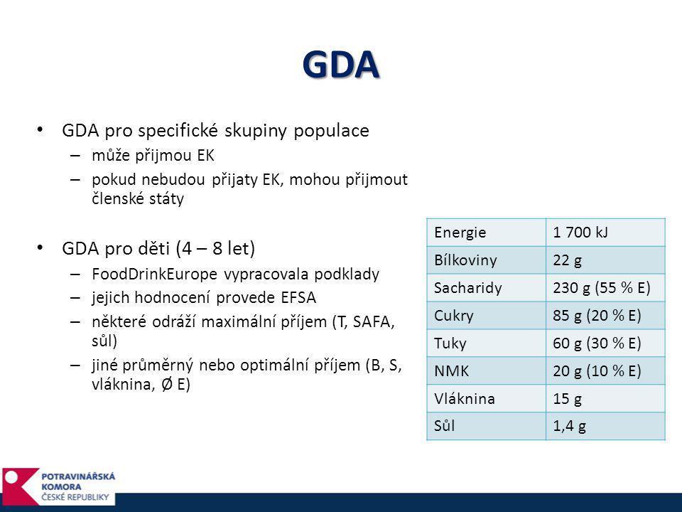 GDA • GDA pro specifické skupiny populace – může přijmou EK – pokud nebudou přijaty EK, mohou přijmout členské státy • GDA pro děti (4 – 8 let) – Food