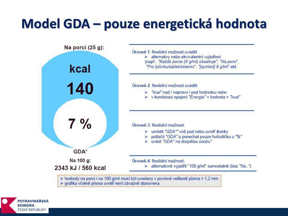 Model GDA – pouze energetická hodnota