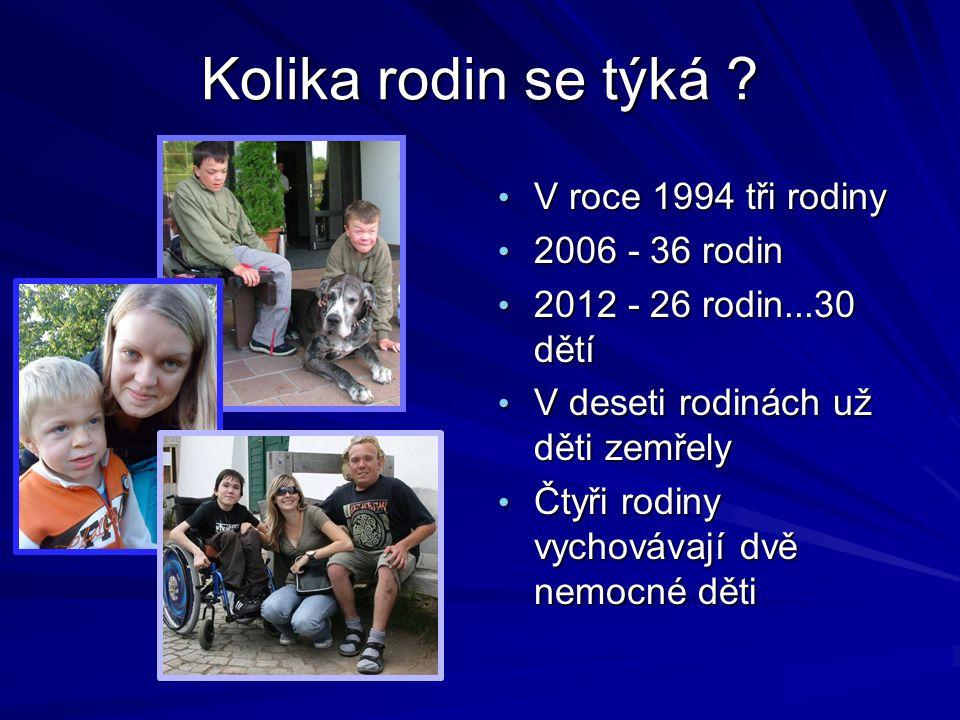 Kolika rodin se týká ? • V roce 1994 tři rodiny • 2006 - 36 rodin • 2012 - 26 rodin...30 dětí • V deseti rodinách už děti zemřely • Čtyři rodiny vycho